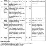 Wazirabad Institute Of Cardiology WIC Jobs 18 Jul 2019