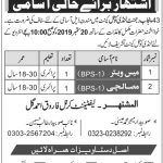 43 Punjab Regimental Landi Kotal Jobs 26 Aug 2019