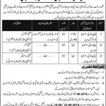 Agriculture Department AJK Jobs 07 Aug 2019