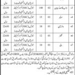 Elementary Secondary And Higher Secondary Department 16 Aug 2019 Jobs