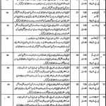 Govt Kot Khawaja Saeed Teaching Hospital Jobs 19 Aug 2019