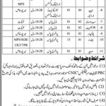 Irrigation Department Govt Of Sindh Jobs 02 Aug 2019