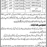 Irrigation Department Khairpur Division Jobs 11 Aug 2019