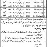 Irrigation Department Shikarpur Division Jobs 08 Aug 2019