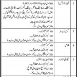 Karachi Shipyard And Engineering Works Limited Jobs 18 Aug 2019