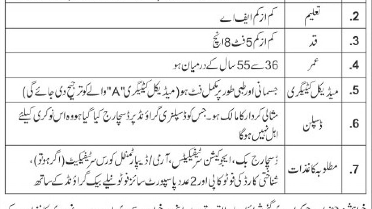 Security Supervisor Required In Pakistan Cricket Board (PCB