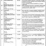 Ghazi University DG Khan Jobs 06 Sep 2019