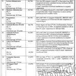 Ghazi University DG Khan Jobs 05 Sep 2019