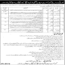 Govt Mian Munshi DHQ Teaching Hospital Jobs 19 September 2019