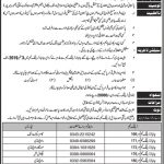 Headquarter 10 Corps Janbaz Force, Pak Army Jobs 01 Sep 2019