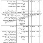 Mines And Minerals Department Jobs 07 Sep 2019