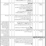 Water And Power Development Authority (WAPDA) Jobs 01 Sep 2019