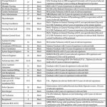 National Institute Of Cardiovascular Diseases Jobs 06 Oct 2019
