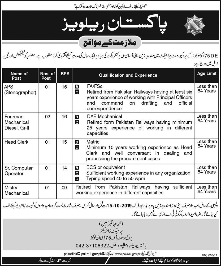 Jobs In Pakistan Railways 01 October 2019
