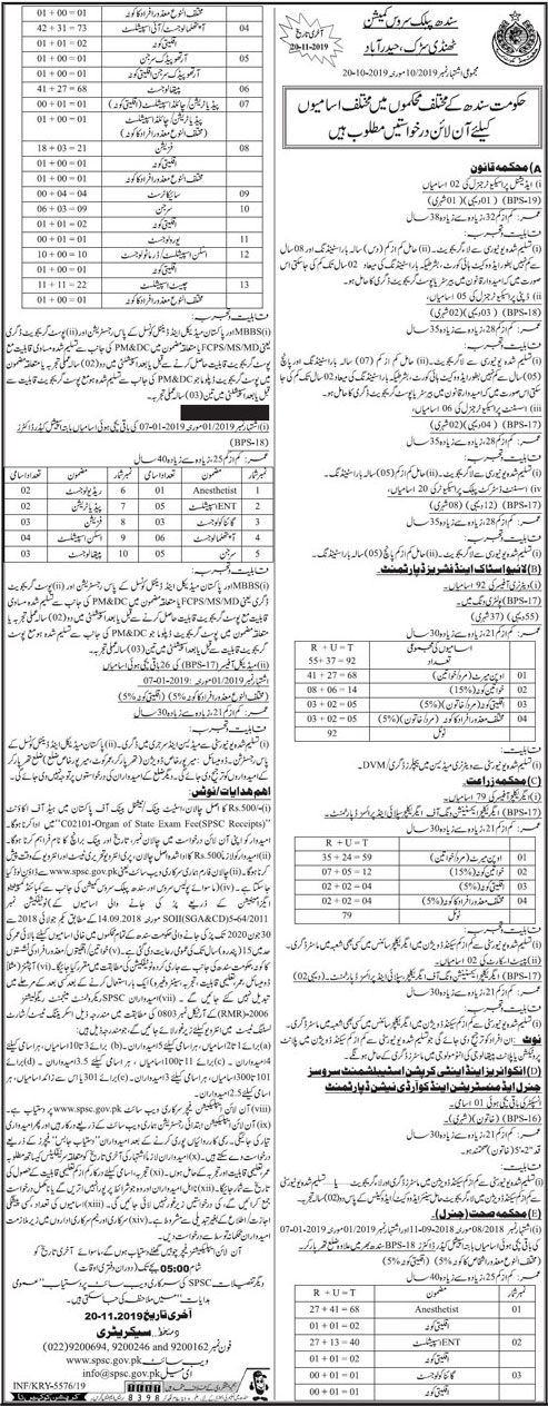 Jobs In Sindh Public Service Commission (SPSC) 21 October 2019