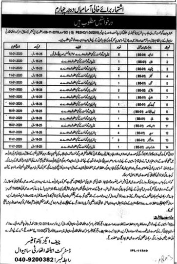 Jobs In Govt Of Punjab Primary and Secondary Healthcare Department 13 December 2019