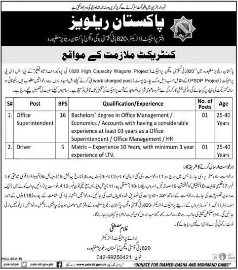 Jobs In Pakistan Railways 04 December 2019