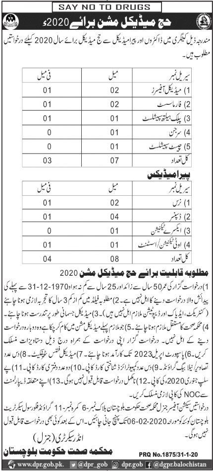 Health Department Govt Of Balochistan Jobs 01 February ...