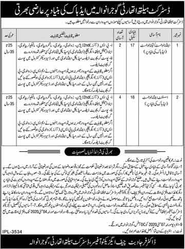 Jobs In Gujranwala District Health Authority 25 April 2020