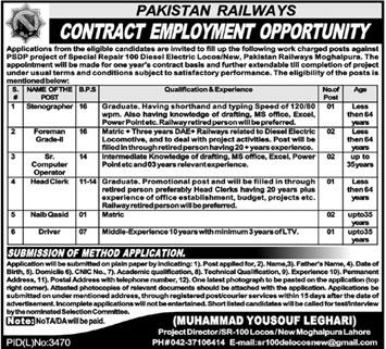 Pakistan Railways 10 May 2020 Jobs