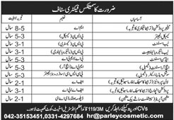 Staff Required For Cosmetic Factory In Lahore 31 May 2020