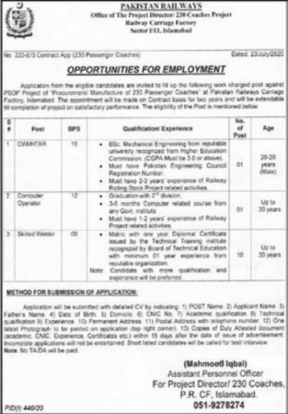 Computer Operator Pakistan Railway Islamabad Jobs 25 July 2020
