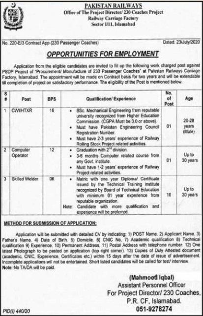 Computer Operator Pakistan Railway Islamabad Jobs July 28, 2020