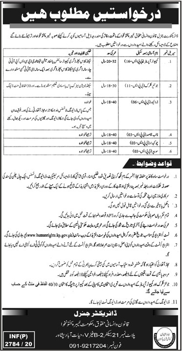 Junior Clerk Department Legal and Human Rights Khyber Pakhtunkhwa Jobs July 30, 2020