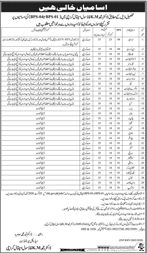 Carpenter DR. Ruth K.M PHAU Civil Hospital Karachi Jobs August 22, 2020