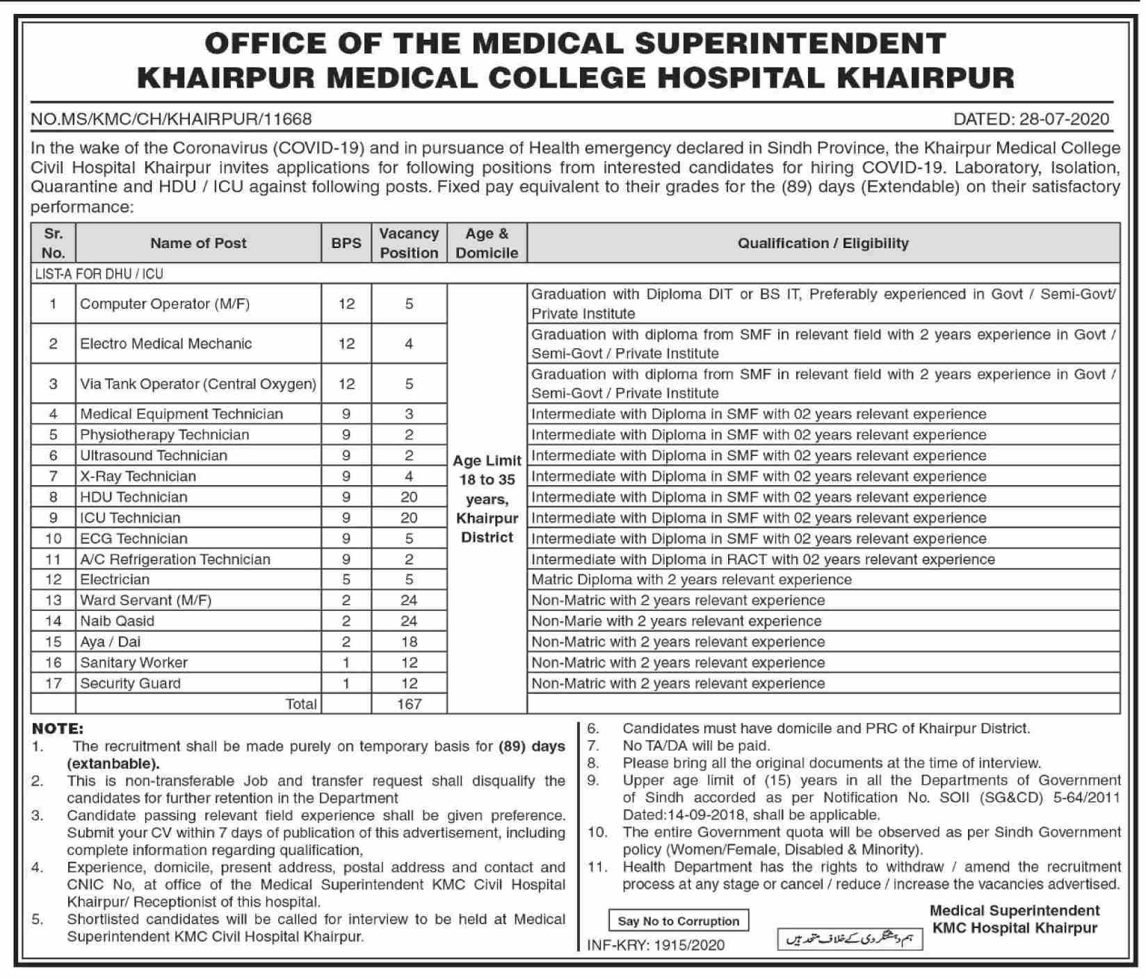 Naib Qasid Khairpur Medical College Hospital Jobs August 04, 2020
