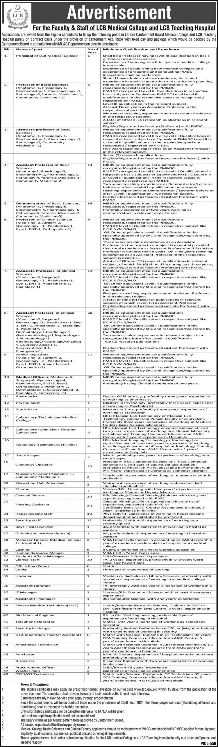 Principal LCB Medical College and LCB Medical Hospital Lahore Jobs August 27, 2020