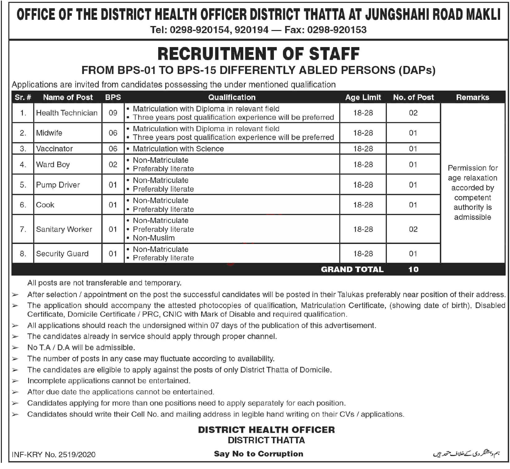 Jobs in Health Department Makli Thatta for Technicians 26 September, 2020