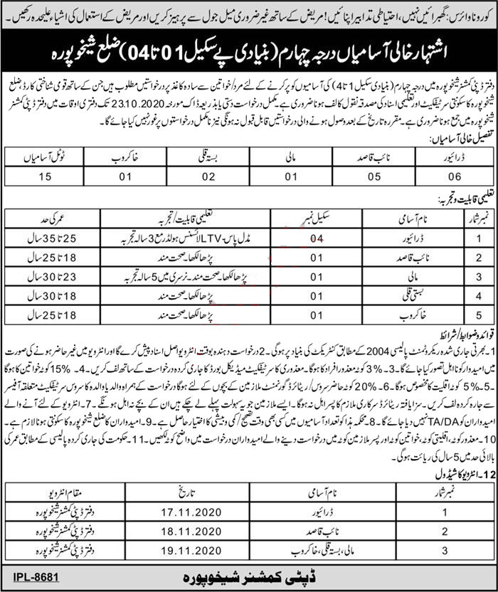Jobs in Deputy Commissioner DC Sheikhupura for Drivers 08 October, 2020