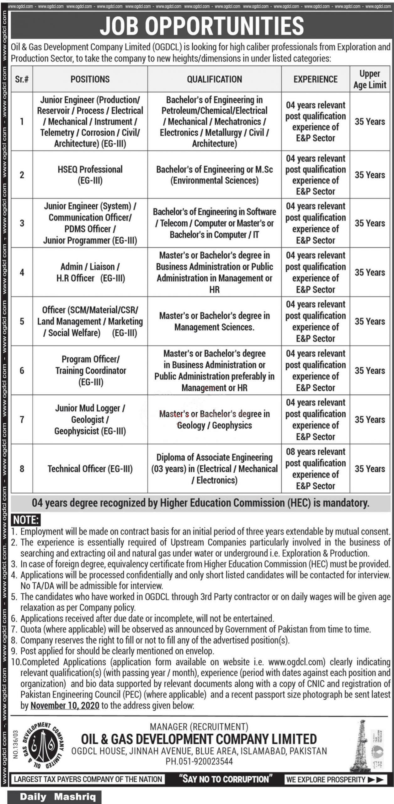 Jobs in OGDCL Islamabad for HSEQ Professional & Engineer 21 October, 2020