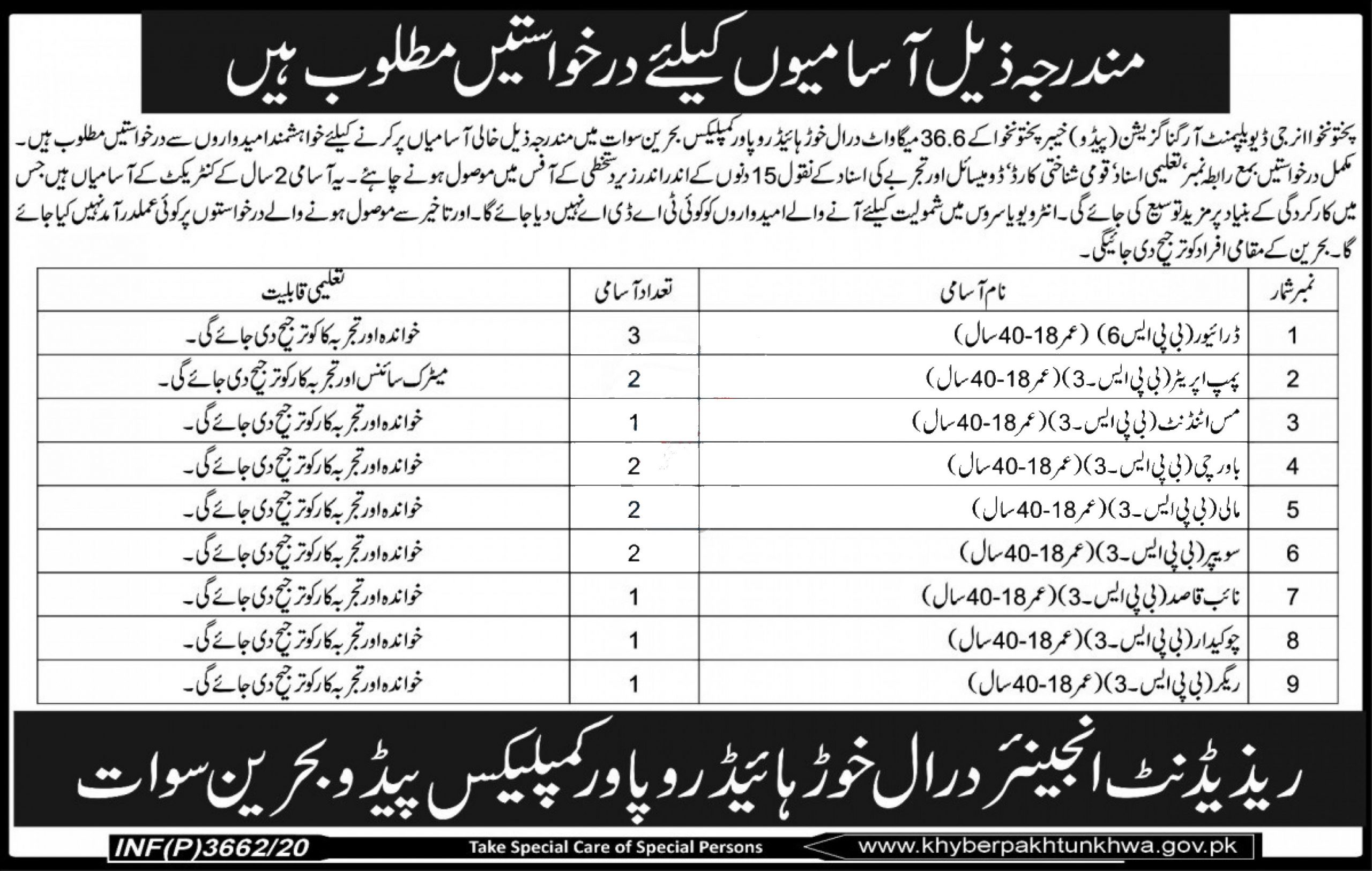 Jobs in Pakhtunkhwa Energy Development Organization PEDO 09 October, 2020