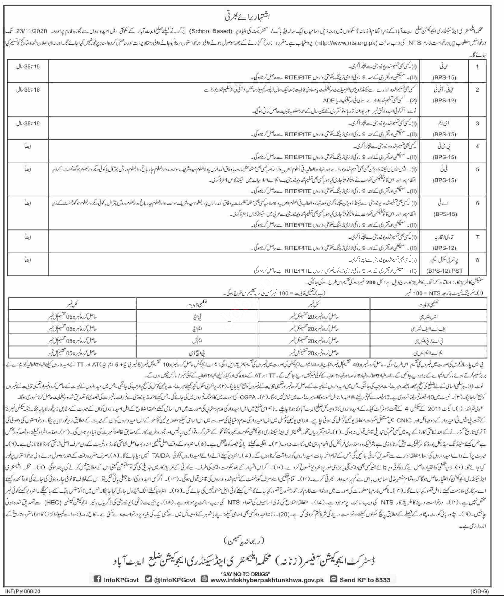 Jobs in District Education Office Female DEO Abbottabad 10 November, 2020