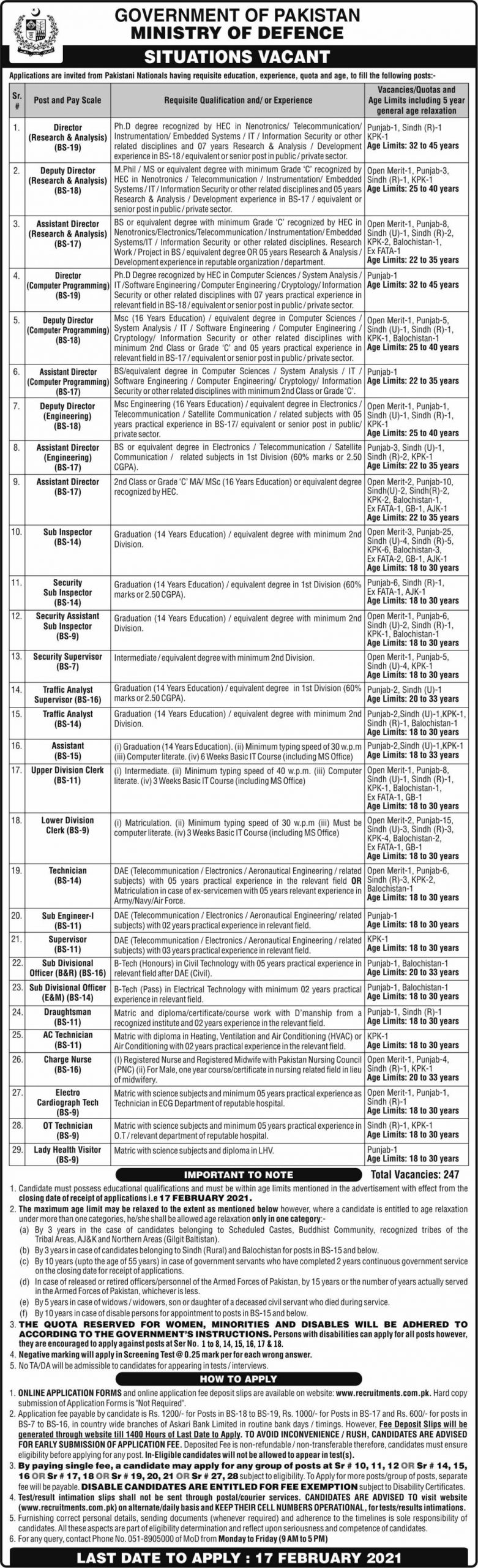 Director (research and Analysis) (BS-19) Jobs in Ministry of Defence 26 Jan 2021