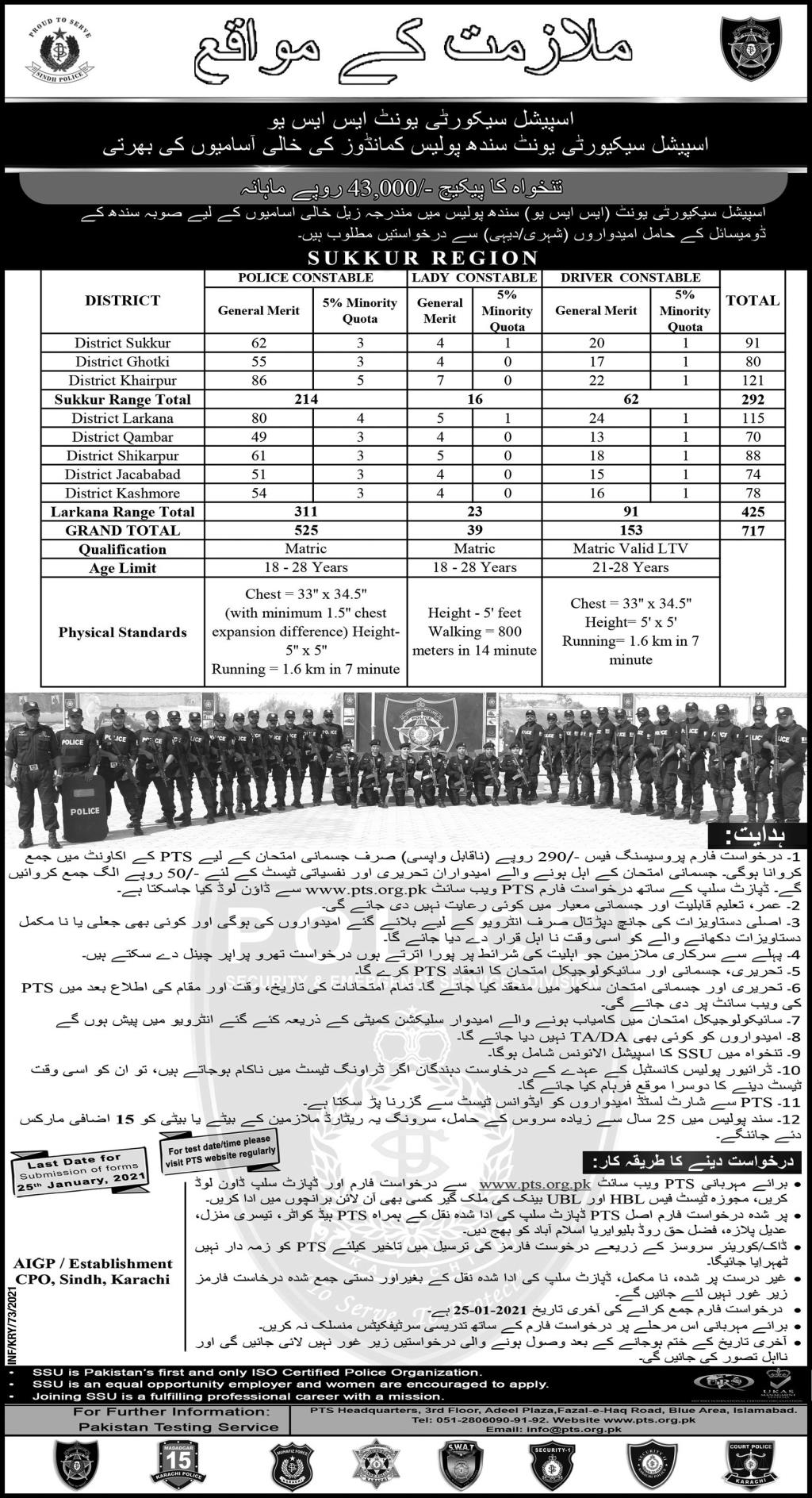 Jobs in Lady Constable Special Security Unit Sindh Police 12 January 2021