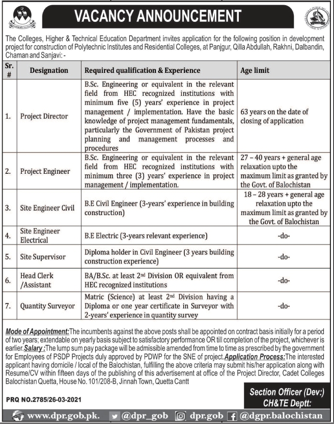 Jobs in Colleges Higher & Technical Education Department 2021 in Quetta Balochistan