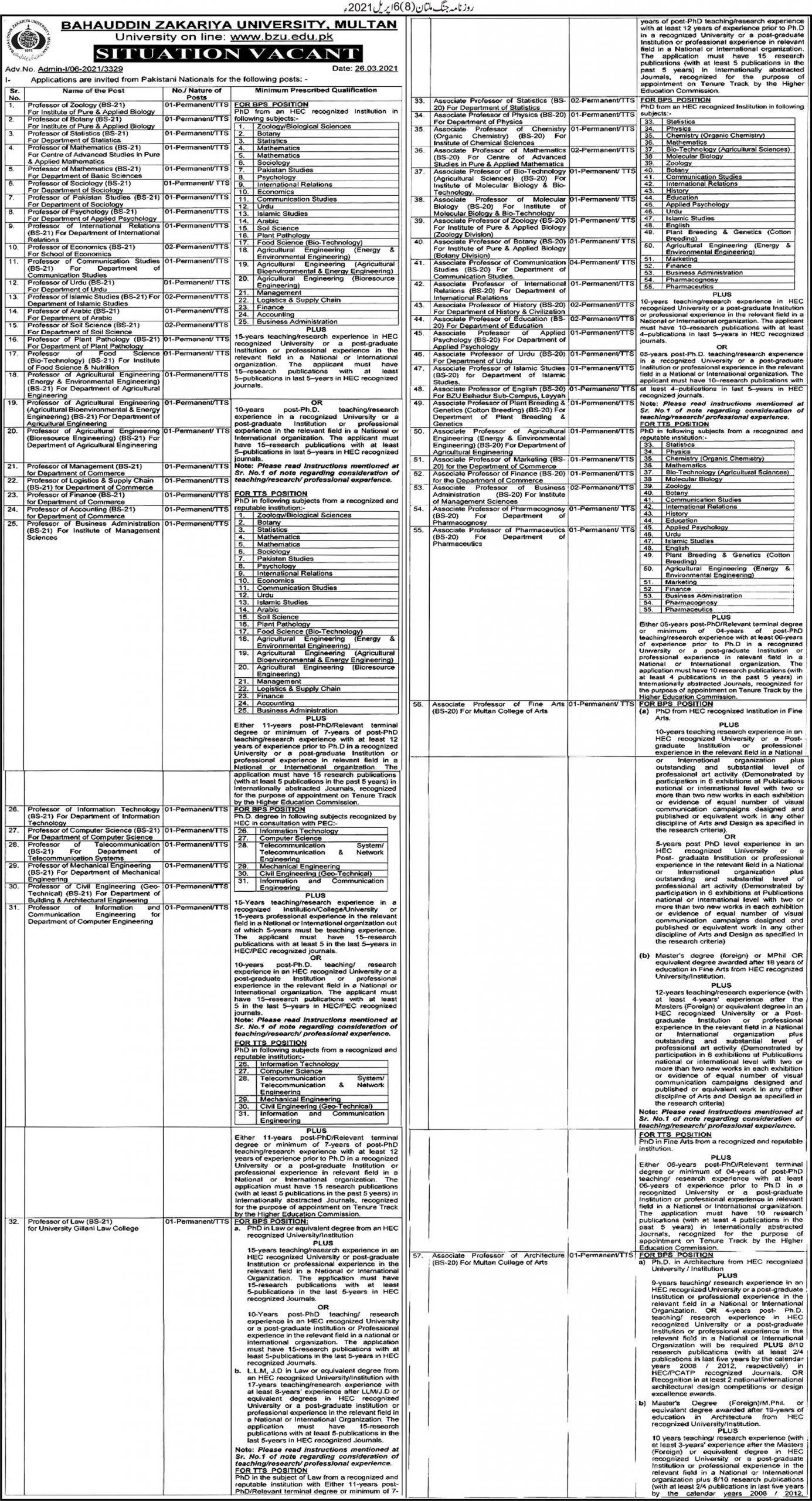 Jobs in Bahauddin Zakariya University BZU Faculty in Multan 2021