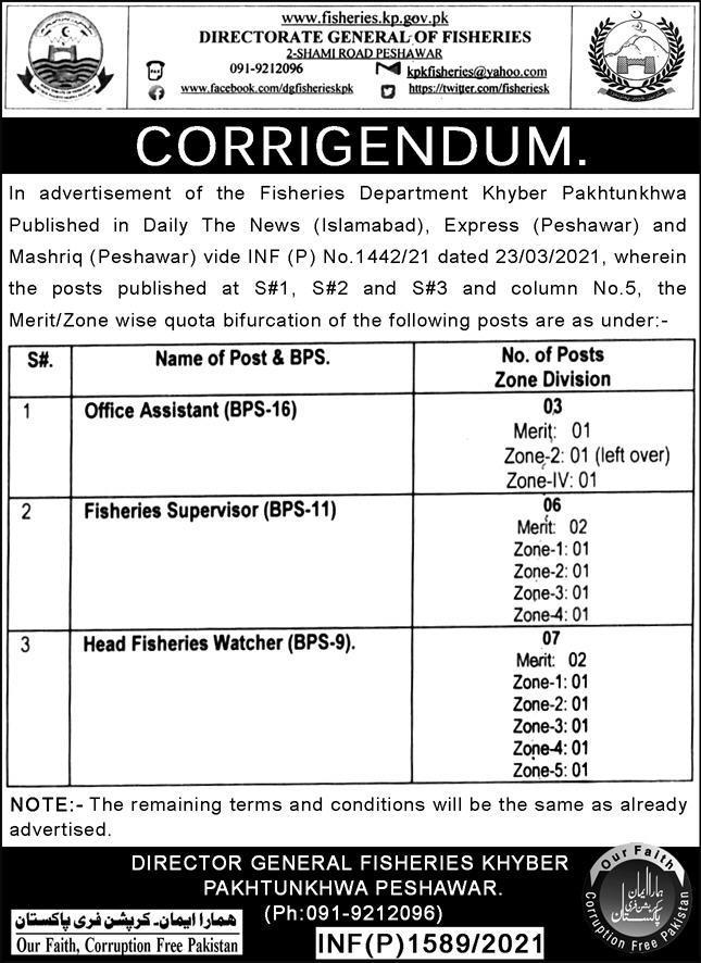 Jobs in Fisheries Department in Peshawar KPK 2021