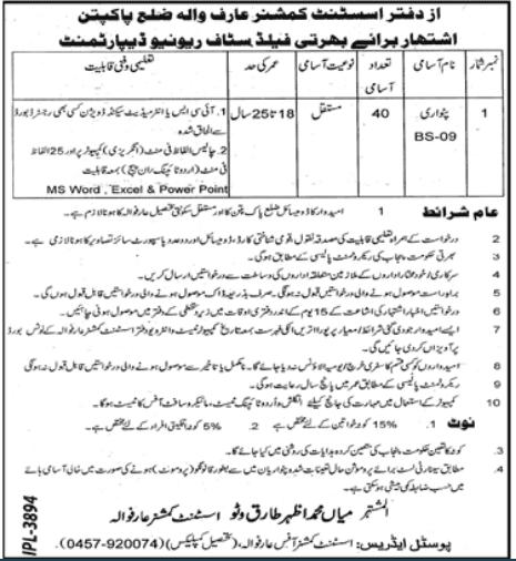 Jobs in Revenue Department For Patwari in Arifwala 2021