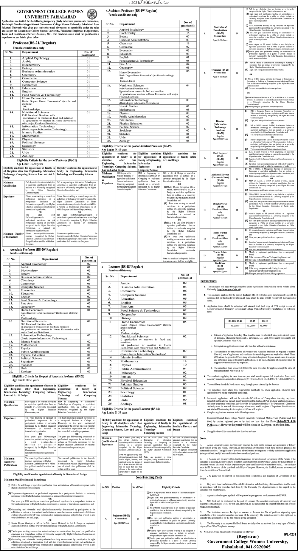 Jobs in Government College Women University Faisalabad For Teaching & Non Teaching Staff 2021