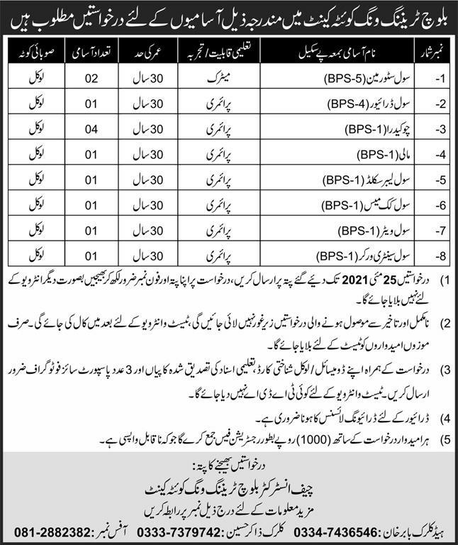 Jobs in Pak Army Baloch Training Wing in Quetta Cantt 2021