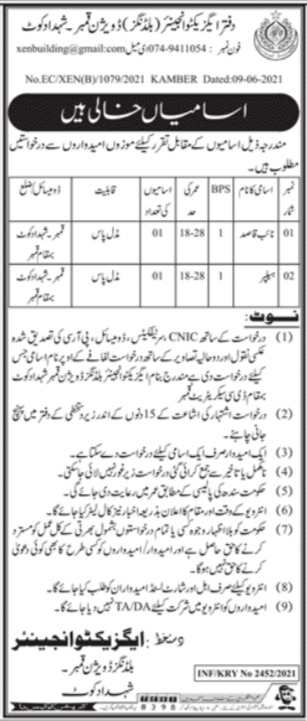 Jobs in Buildings Division For Miscellaneous Staff in Kamber Shahdadkot 2021