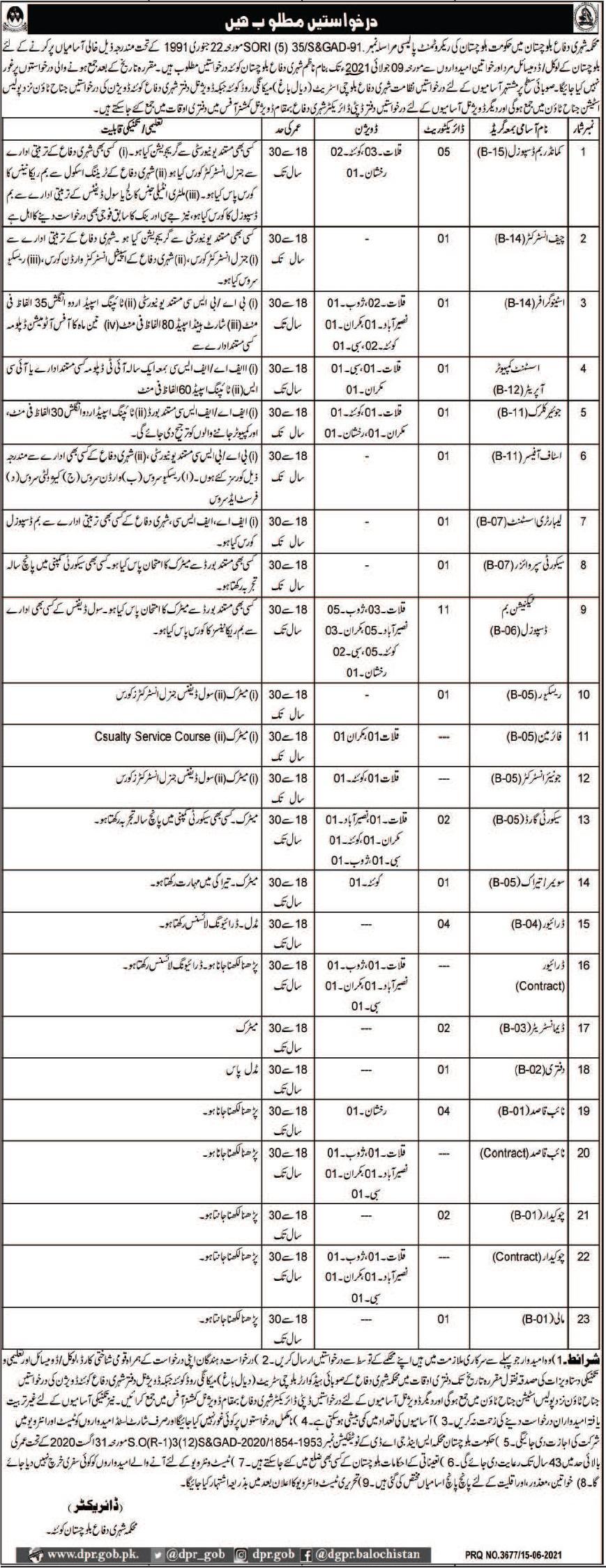 Jobs in Civil Defence Department in Quetta Balochistan 2021