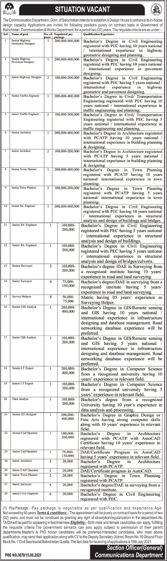 Jobs in Communication Department For Management Staff 2021
