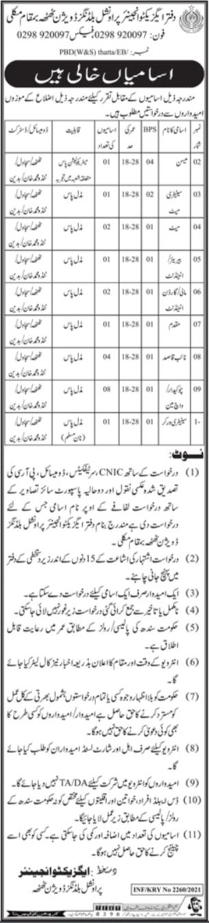 Jobs in Provincial Buildings Division in Thatta 2021