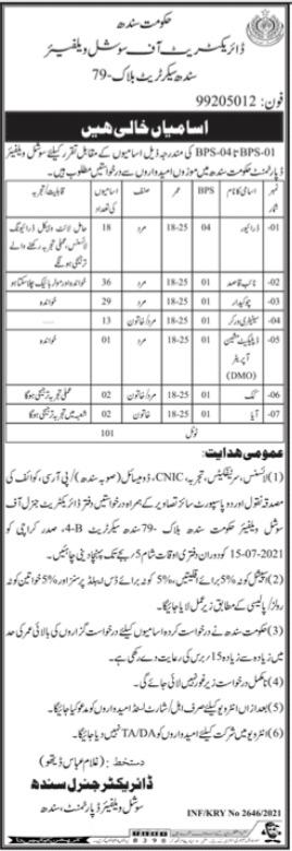 Social Welfare Department Karachi Jobs 2021