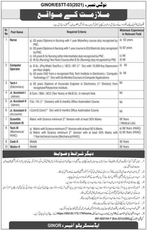 Gilgit Institute of Nuclear Medicine Oncology GINOR Jobs 2021